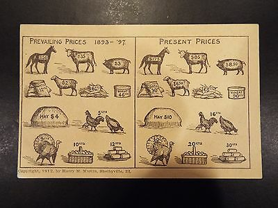 """Prices"" William Howard Taft Presidential Campaign Postcard 1912"