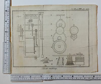 c1780 ANTIQUE PRINT ~ CLOCK MAKING COGS WORKINGS SECTIONAL