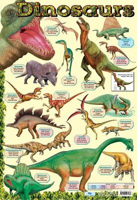 New Dinosaur Chart Creatures of a Lost World Mini Poster
