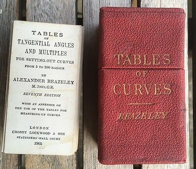 Alexander Beazeley Tables of Curves