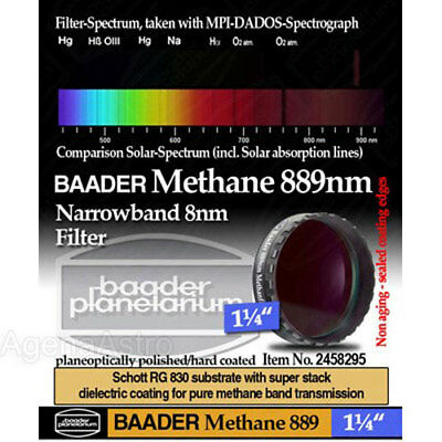 "Baader 1.25"" Methane Narrowband Imaging Filter 889nm / 8nm -  # 2458295"