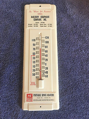 Vintage Portable Space Heaters Tin Metal Temperature Sign w/ Working Themometer