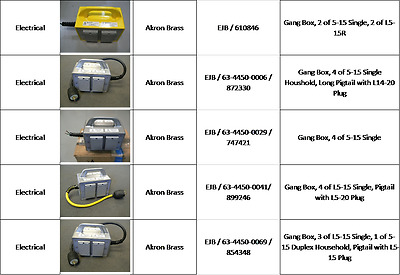 Akron EJB Electrical Junction Box, Gang, Receptacle, Many Configurations