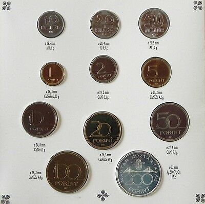 Hungary 1993 11-Coin Proof Set