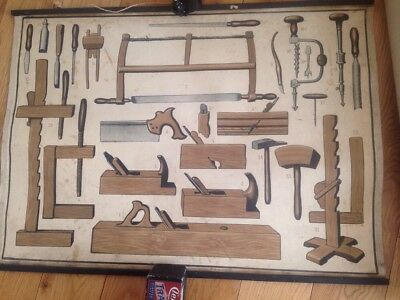 Large Antique Wall Chart  A Pichlers  Witwe & Sohn Hand Tools Rare!!Original