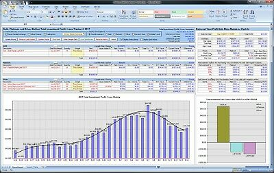 Gold, Platinum, & Silver Bullion Total Investment Profit / Loss Tracker Program
