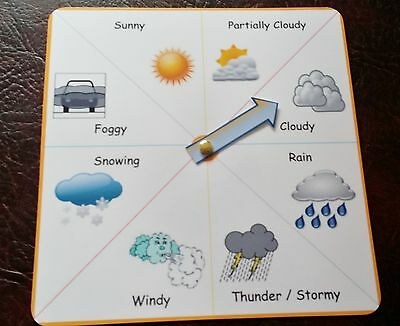 What Is The Weather Like Today Wheel - Weather Types - Sen Eyfs Communication