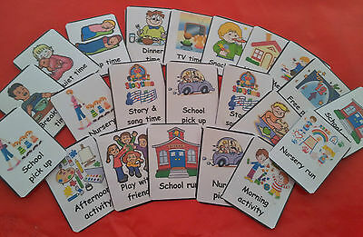 Childminder Daily Routine Cards - Communication / Special Needs/ Schedule / Eyfs