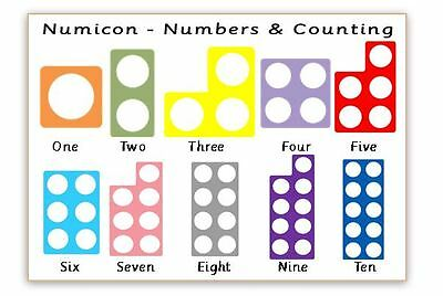 Numicon-  Counting- Mathematics-  Laminated  A4 Poster