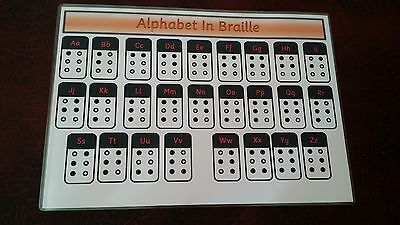 BRAILLE ALPHABET LETTERS- RAISED DOTS-   A4 Laminated Poster Visually impaired