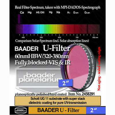 "Baader Planetarium 2"" U Filter (Venus and Ultraviolet) # FUV-2 2458291"