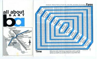 All About Bart Brochure Route Map Fares Time between Stations Information 1975