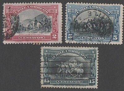 Chile. 1910 The 100th Anniversary of Independence.  Cancelled