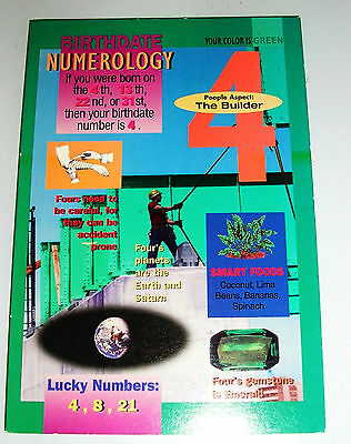 Birthdate 4 numerology information card