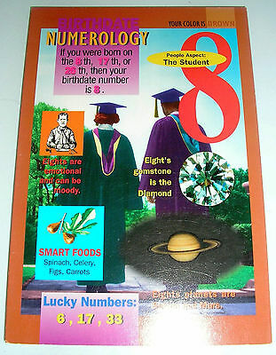 Birthdate 8 numerology information card