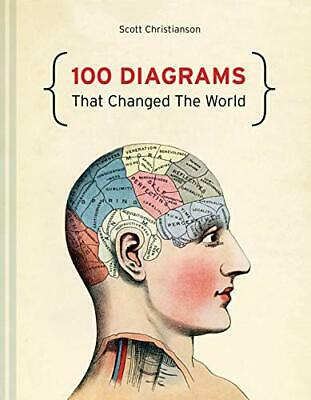100 Diagrams That Changed the World by Scott Christianson Book The Cheap Fast