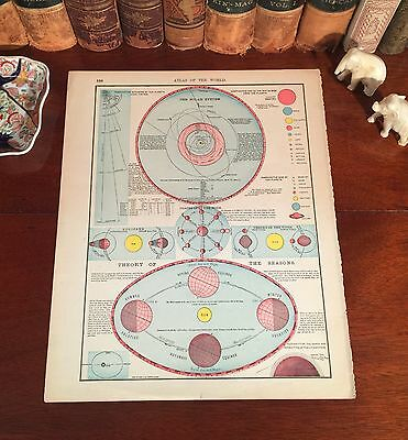 Original 1898 Antique SOLAR SYSTEM World Tides Moon Phases Astronomy Atlas Map