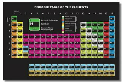 Poster Periodic Table of the Elements Room School Art Wall Cloth Print 04