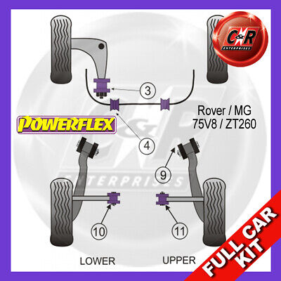 MG Zt 260 (01-05) Powerflex Komplett Bush Set