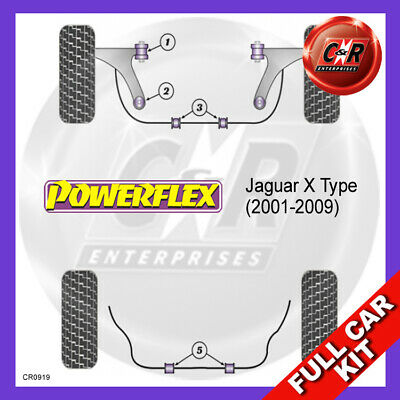 Jaguar X-Type (2001-2009) Powerflex Komplett Bush Set