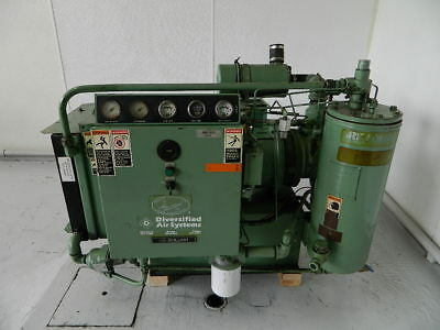 25Hp Sullair Rotary Screw Air Compressor.model 10-25 Ac/ac.100 Cfm @ 115/125 Psi