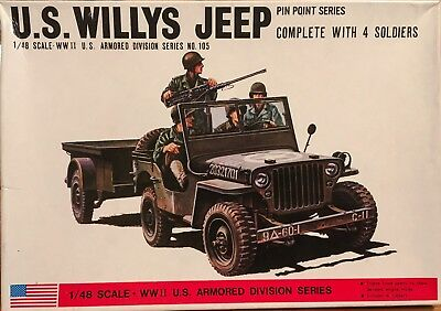 Bandai 1/48  Willys Jeep & Soldiers