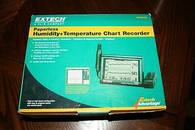 Extech RH520 Humidity and Temperature Recorder New In Box