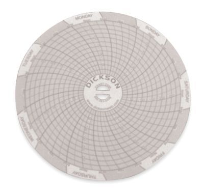 Dickson Circular Chart, 4 In, 0 to 300,7 Day, Pk60 - C036