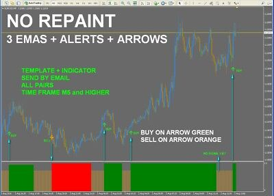 Arrow indicator no repaint forex