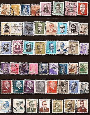 TURKEY Characters important of the country 282T5