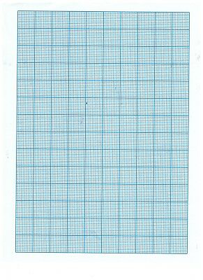 """JOMA Graph Paper 1 mm Grid Sheets (50 Printed Pages) A4 8.5"""" x11"""" CYAN lines NEW"""