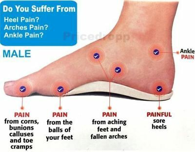 Pair Orthotic Flat Feet Foot High Arch Heel Support Shoe Inserts Insoles