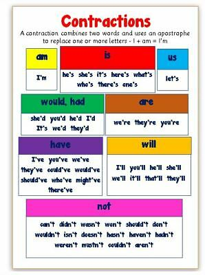 PHONICS SPELLING PATTERNS LETTERS /& SOUNDS BLENDS A4 LAMINATED POSTER