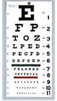 "NEW Wall Snellen Eye Exam Vision Test Charts 22"" x 11"" US Seller Free Ship #WSN"