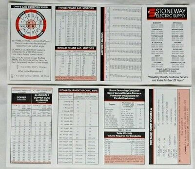Electrical Wiring / Electric Motor / Ohms Law Information Pocket Card
