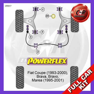 Fiat Coupe (1993-2000) Powerflex Komplett Bush Set