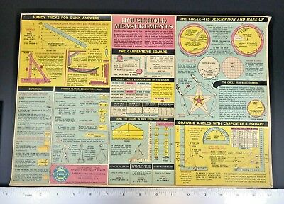 1962 Hawthorne CHEVROLET Household Measurements Hawthorne New Jersey Poster Sign