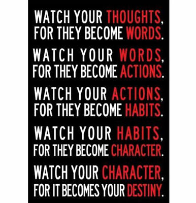 Watch Your Thoughts Motivational Poster Printing English Letters Retro Poster