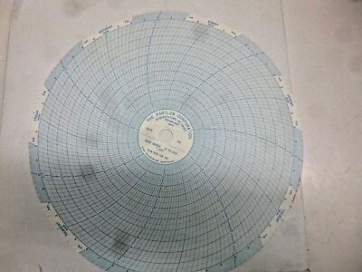 New!! Partlow 100 Recording Charts 4000 Series, 7 Day 24 H, 0 - 200