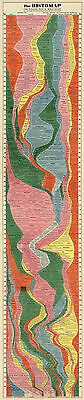 """LARGE 16""""x76"""" Midcentury Histomap Vintage History Wall Poster Home School Office"""