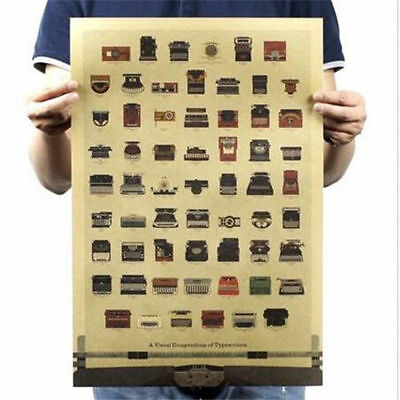 FD3329 Typewriter Paper Posters Kraft Restaurant Bar Coffee Shop Wall Adornment