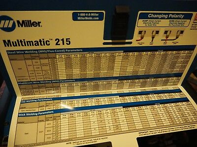 Miller Multimatic 215 Auto-Set Multiprocess Welder tool only