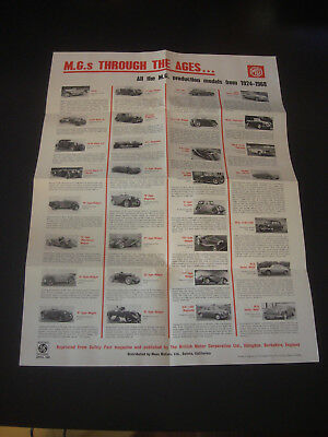 MG's Through the Ages: Vintage Poster from 1965 - MG Production Cars 1924-1965