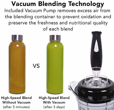 Tribest Dynapro High-Power Commercial Vacuum Countertop Blender
