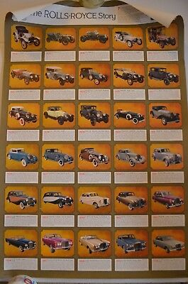 Vintage Rolls-Royce Story History of Models 1904-1970 Poster Print (1970)