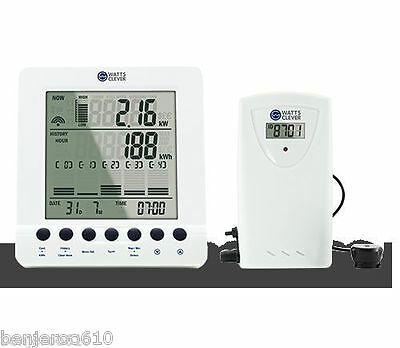 Wireless Energy Monitor for Smart Electricity Power Meters Watts Clever EW4500