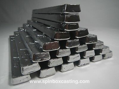 Other Moulding & Casting, Moulding & Casting, Sculpting