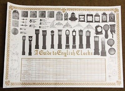 20 x A Guide to English Clocks Poster