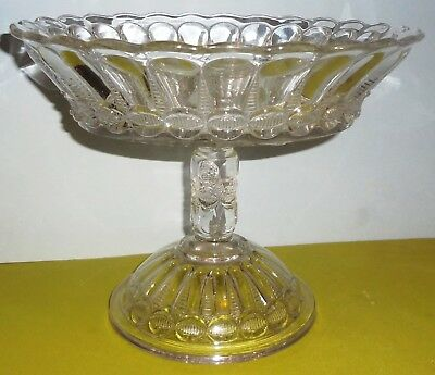 c1889 EAPG THOMPSON Glass Co. - BOW TIE - open scalloped HIGH STANDARD COMPOTE