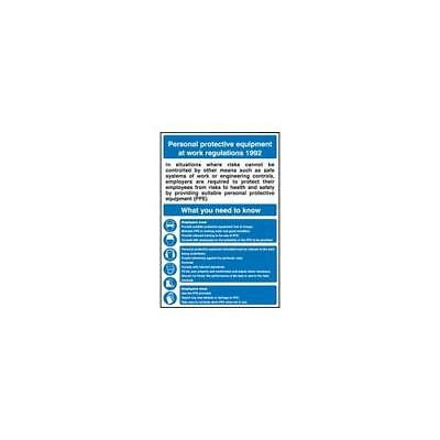 Poster, Ppe Regulations, Rp , 58113